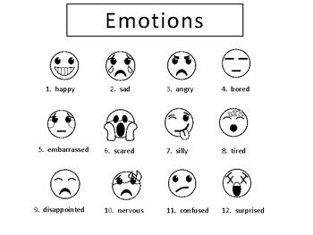 Emotions Emojis Vocabulary Word Wall