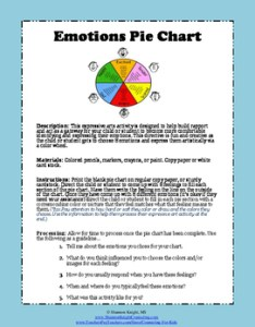 Emotions pie chart art therapy activity also by counseling for kids rh teacherspayteachers