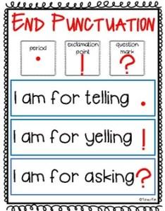 End punctuation anchor chart free also teaching resources teachers pay rh teacherspayteachers