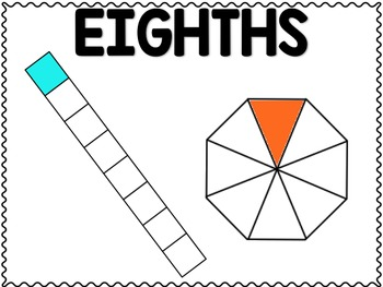 Test Prep Fraction Models: Fourths and Eighths ~ 4 School