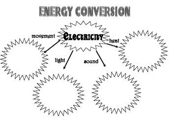 Energy Conversion Worksheet