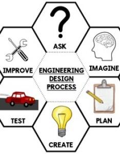 also engineering design process stem interactive science notebook foldable rh teacherspayteachers