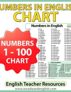 also english numbers chart by woodward education tpt rh teacherspayteachers