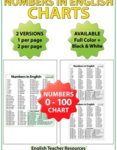 English numbers chart also by woodward education tpt rh teacherspayteachers