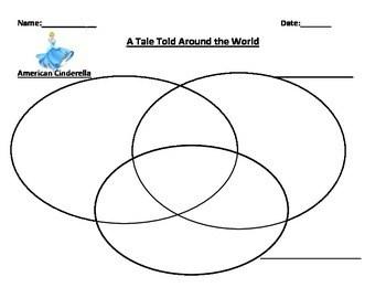 cendrillon venn diagram cessna 172 dashboard cinderella teaching resources teachers pay enrichment