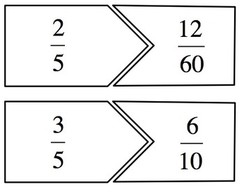 Equivalent Fractions Center by To the Square Inch- Kate