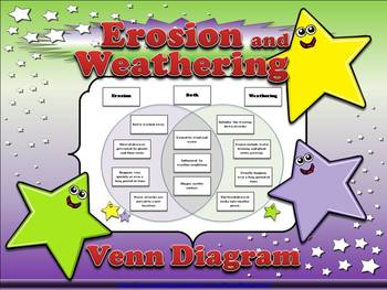 weathering and erosion venn diagram socket wiring uk 2 compare contrast sort original 991846 1 jpg