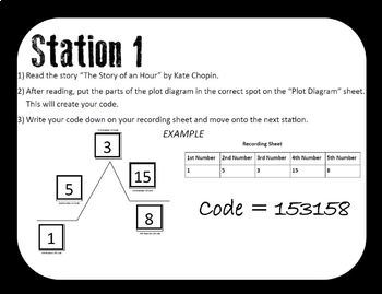 the story of an hour plot diagram maxim 700 wiring escape room fiction test prep middle school by taylor teaches 7th