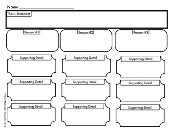 Essay or Expository Writing Graphic Organizer by