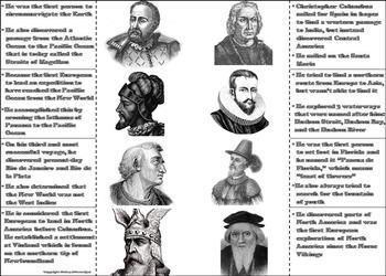 Age of Exploration Unit: Early European Explorers