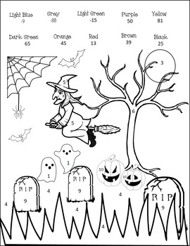Halloween Algebraic Expressions {Simplifying Expression