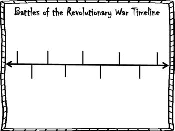 Battles of the Revolution Timeline Sort & Events Leading