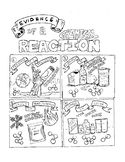 Evidence Of Chemical Reaction Worksheets & Teaching