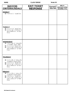 Exit Ticket Template - PDF by Elizabeth Anderson | TpT