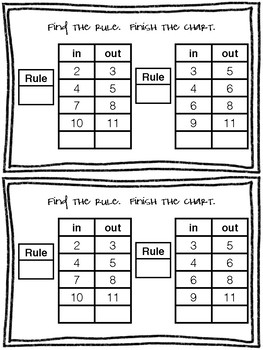 First Grade Exit Tickets (Everyday Math Unit 6) by KMS