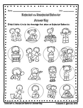 Expected vs. Unexpected Behavior Assessment by