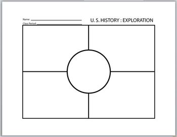 Exploration & Colonization-Worksheets/Activity/Homework by