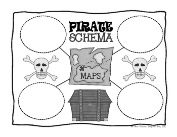 Exploring Maps: Pirate Style! {The Basics} by One Extra