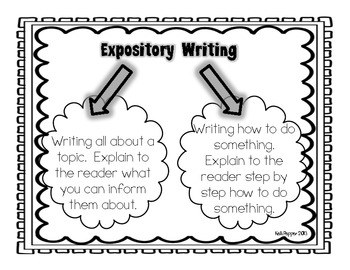 Expository Writing Tools by Surviving the Little People