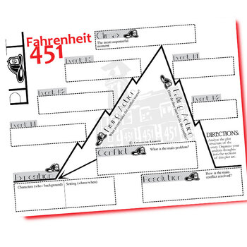 FAHRENHEIT 451 Plot Chart Organizer Diagram Arc (Bradbury