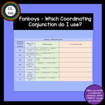 fanboys which coordinating conjunction