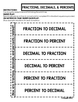 FRACTIONS, DECIMALS & PERCENTS Interactive Math Notebook