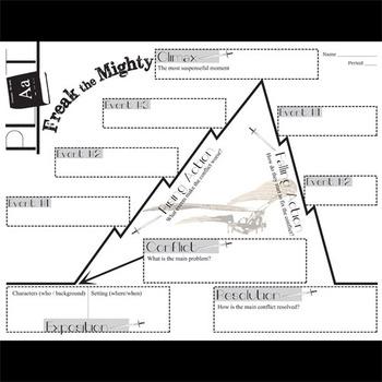 FREAK THE MIGHTY Plot Chart Organizer Diagram Arc