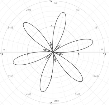 Clip Art FREE Polar Graphs for Trigonometry or any Math by
