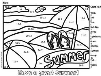 FREE End of Year Color by Number (Summer Theme-Subtraction