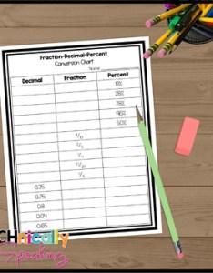 Fraction decimal percent conversion freebie also by amy alvis tpt rh teacherspayteachers
