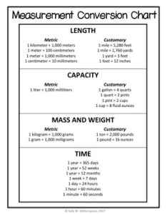 also free measurement conversion chart metric customary reference sheet rh teacherspayteachers