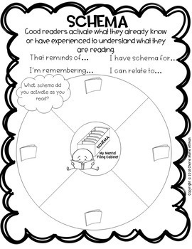 FREE SAMPLER Reading Comprehension Strategy Posters 2nd