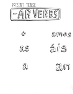 also free spanish present tense ar verb conjugation chart no prep verbs rh teacherspayteachers
