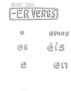 also free spanish present tense er verb conjugation chart no prep verbs rh teacherspayteachers
