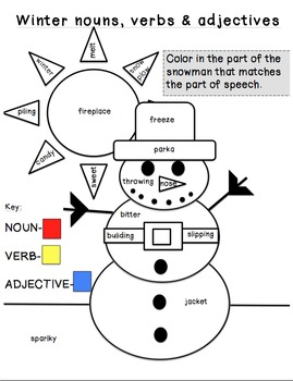 Free Winter Word Sort Nouns Verbs Amp Adjectives By