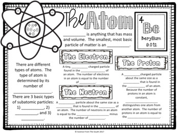 The Atom Doodle Notes An Engaging Note-Taking Strategy for