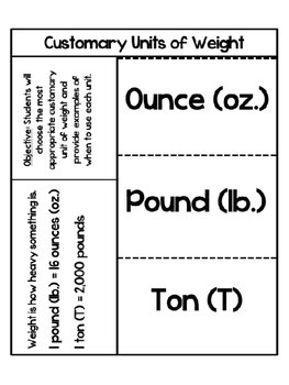 FREEBIE Units of Weight with Conversions Foldables