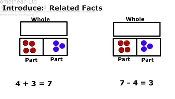 Fact Families: Relating Addition and Subtraction by
