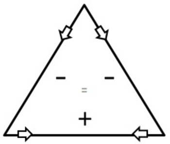 Fact Family Triangles for Addition and Subtraction by