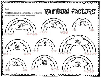 Factoring Numbers Rainbow Style! Practice Worksheet by