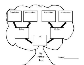 Free Genealogy Family Trees in English and Spanish by