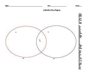 separation. venn diagram federalism. collection of
