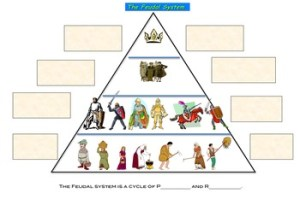 Feudalism in the Middle Ag by Ms Hughes Teaches