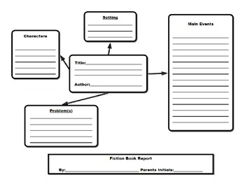 Fiction and Non-Fiction Book Report Templates by Lucky