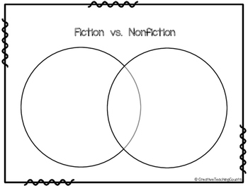 Fiction vs. Nonfiction Venn Diagram by Creative Teaching