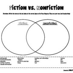 Fiction Vs Nonfiction Venn Diagram John Deere K Series 17 Hp Parts Worksheet By Holly Daley Tpt