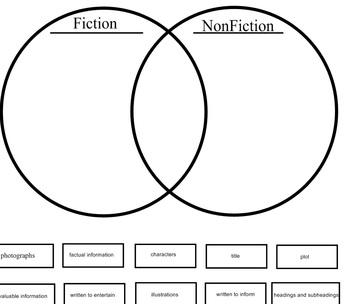 fiction vs nonfiction venn diagram trailer air bag suspension for smartboard by maestra amanda