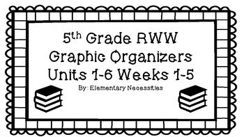 Fifth Grade Reading Wonders All Units RWW Graphic