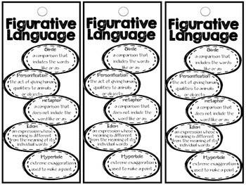Figurative Language Bookmark FREEBIE by Rockin' in Second