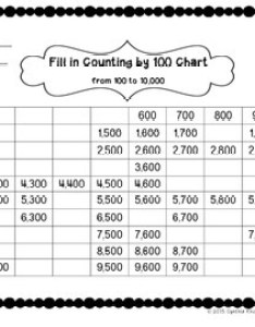 Number chart math activities counting by and up to  million also rh teacherspayteachers